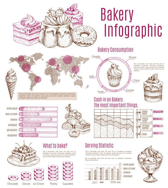 vektor-infografiken skizzieren für bäckerei desserts - keks grafiken stock-grafiken, -clipart, -cartoons und -symbole