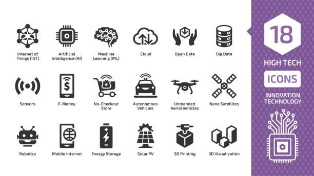 illustrazioni stock, clip art, cartoni animati e icone di tendenza di vector innovation technology icon set with high tech digital wireless smart future business concept silhouette sign. internet of things, artificial intelligence, nachine learning and more symbols. - sensore