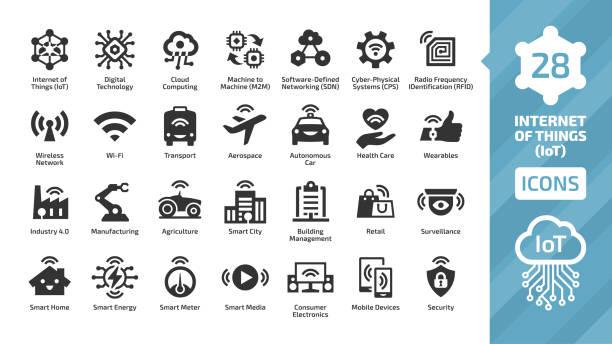 vector internet rzeczy ikona zestaw z sieci bezprzewodowej i chmury obliczeniowej cyfrowej technologii iot. inteligentny dom, miasto, m2m, przemysł 4.0, rolnictwo, samochód, lotnictwo, opieka zdrowotna, symbole biznesowe. - produkować stock illustrations