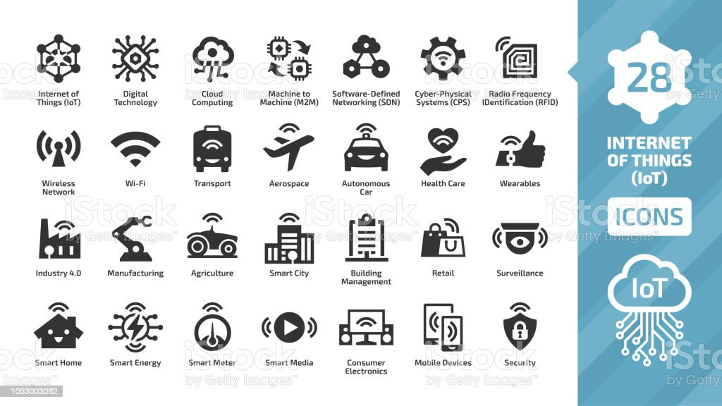 Vector internet of things icon set with wireless network and cloud computing digital IoT technology. Smart home, city, M2M, industry 4.0, agriculture, car, aerospace, healthcare, business symbols. vector art illustration