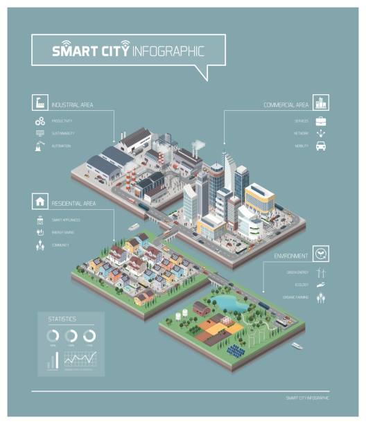 illustrazioni stock, clip art, cartoni animati e icone di tendenza di vector isometric city isles with people and vehicles - prodotti supermercato
