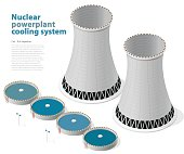 Vector isometric cooling system, isolated nuclear power plant, white background.