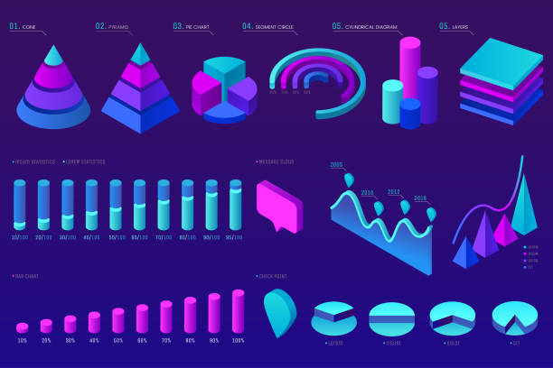 vector isometric infographic element set. colorful infographic design. design elements for business presentation, statistics of data, web site. decorative diagrams, graphs, columns, pyramids. eps 10 - пирамида stock illustrations