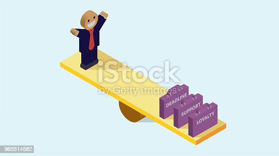 656005826istockphoto Vector Isometric Infographic Illustration - Happy customer with the services including Loyalty, Support and Deadline 965514582