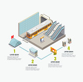 Metro infographics. Vector flat isometric subway train, tunnel, subway platform, station, escalator, entrance gate or turnstile, cashbox, metrocard, tokens and copy space.