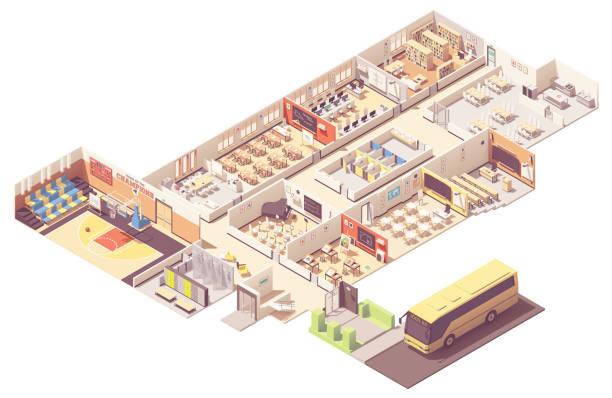Vector isometric school building cross-section vector art illustration