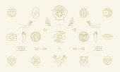 Vector line women decoration design elements set - women face and gesture hands illustrations simple minimal linear style. Bundle mystical outline graphics for logo emblems and product packaging