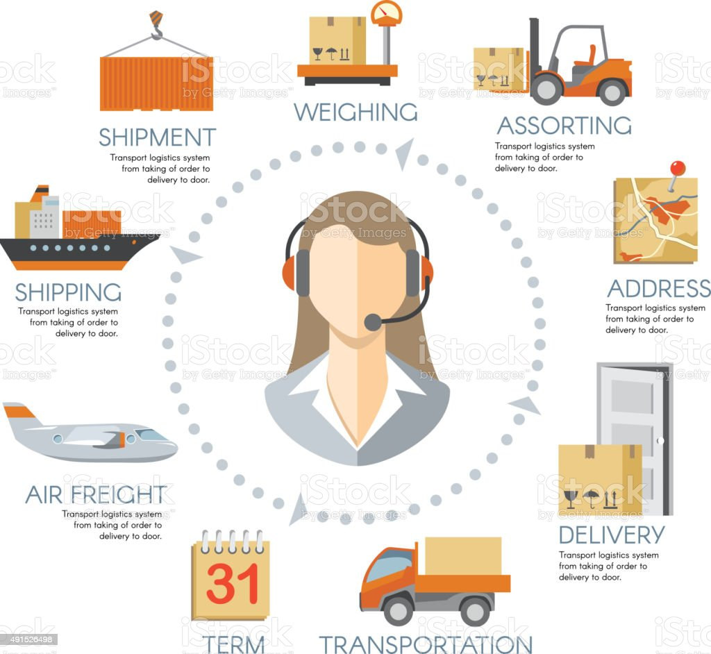 Vector logistics infographics vector art illustration