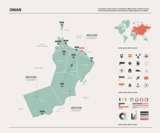 vector map of oman. country map with division, cities and capital muscat. political map,  world map, infographic elements. - oman stock illustrations