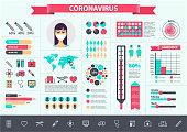 Vector medical, coronavirus, virus infographics set. CoV icons, elements charts banners