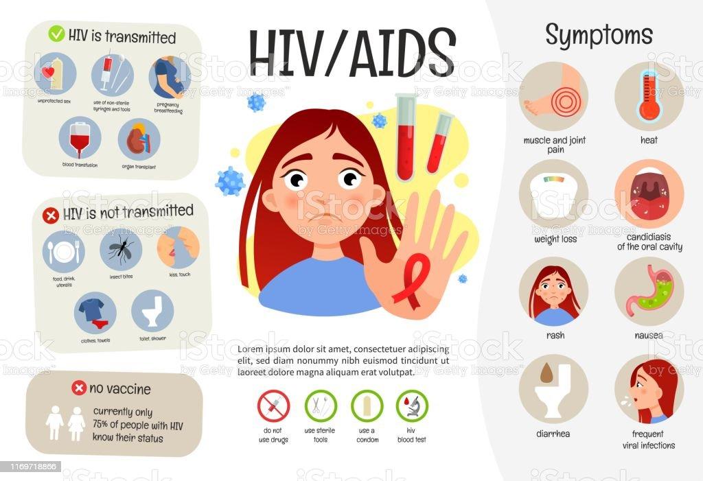 病媒醫學海報愛滋病。 - 免版稅人圖庫向量圖形