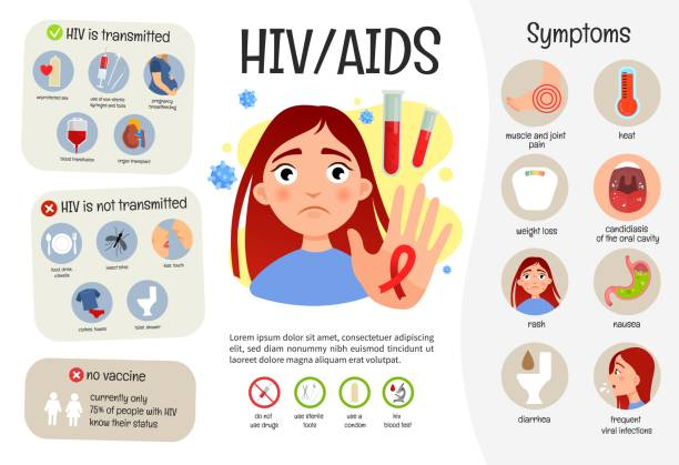 vektor medizinische plakat aids. - aids stock-grafiken, -clipart, -cartoons und -symbole