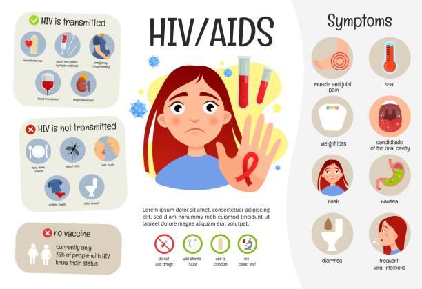 vektör tıbbi poster aids. - aids stock illustrations
