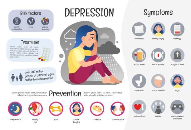 stockillustraties, clipart, cartoons en iconen met vector medische poster depressie. - zelfmoord