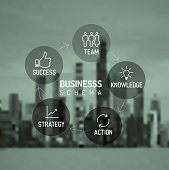 Vector minimalistic business schema diagram - team, knowledge, action, strategy, success, with city skyline in the background