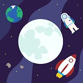 Vector moon in space and rocket, planet earth and astronaut are flying around. Dark blue Cosmic background with bright yellow stars. Cartoon vector illustration