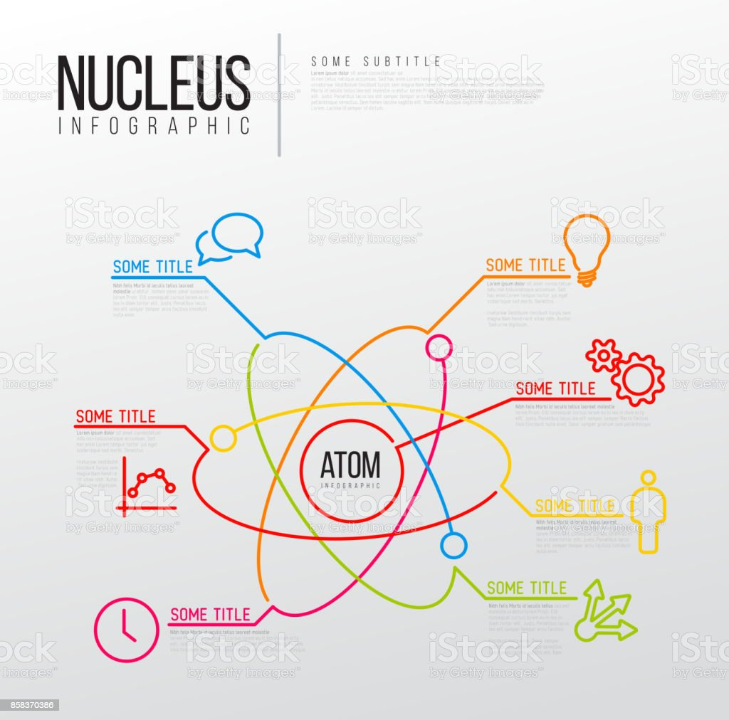 Vector nuclear Infographic report template vector art illustration