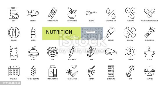 istock Vector nutrition icons. Editable Stroke. Nutrients in food, diet, weight loss, balance. Protein, carbohydrate, fiber, trans fat, vitamins, sugar, sodium, calcium, cholesterol, gluten, lactose 1223446994