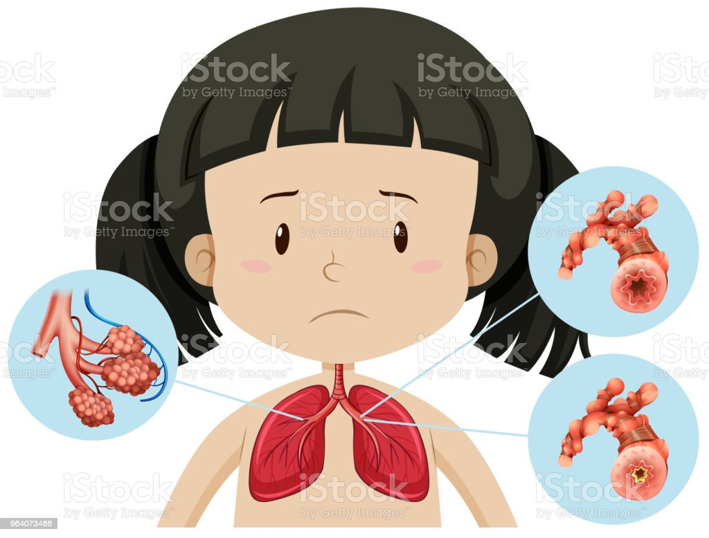 A Vector of A Girl and Body part - Royalty-free Anthropomorphic Face stock vector