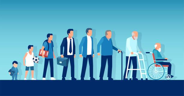 ilustraciones, imágenes clip art, dibujos animados e iconos de stock de vector de un bebé en crecimiento convirtiéndose en adolescente, hombre maduro y anciano discapacitado a través de etapas de evolución de la edad - geriatría