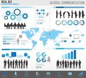 Vector of Global Communications Set