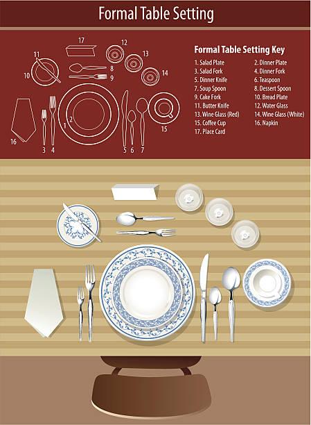 stockillustraties, clipart, cartoons en iconen met vector of how to set formal table - gedekte tafel