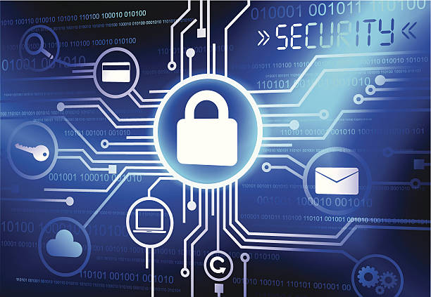 Vector of Internet Security Systems  banking backgrounds stock illustrations