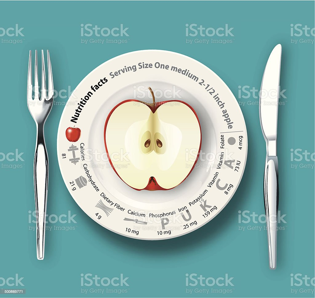 Vector of Nutrition Facts Apple vector art illustration