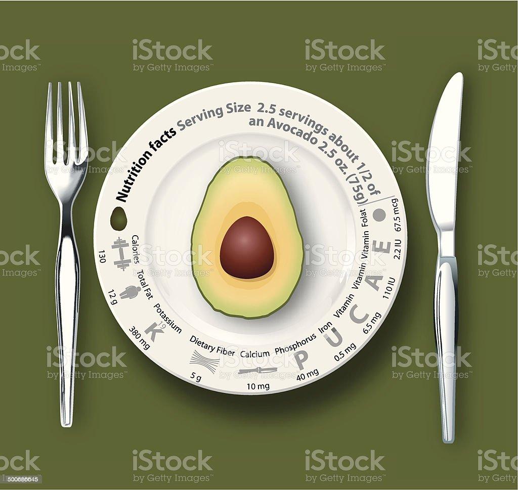 Vector of Nutrition Facts Avocado vector art illustration