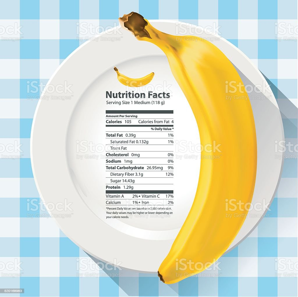 vector of nutrition facts banana stock vector art & more images of