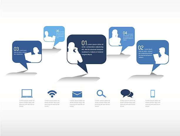 Vector of Social Networking vector art illustration