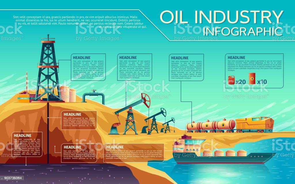 Vector olie industrie extractie infographicsvectorkunst illustratie