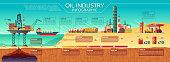 Vector oil industry infographics Offshore platform