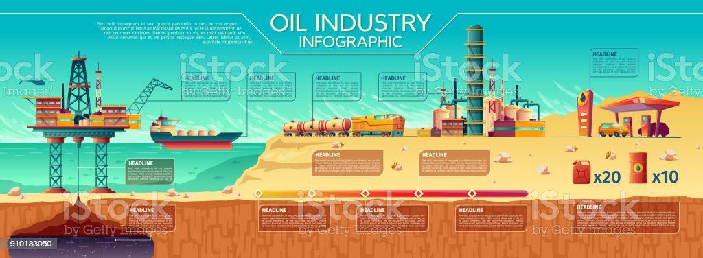 Plataforma Offshore de infografía de la industria de aceite de vector - ilustración de arte vectorial