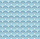 Oriental traditional pattern