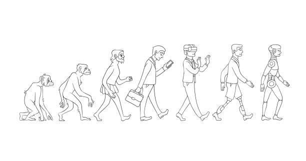 Vector evolución de la gente de mono a robot - ilustración de arte vectorial