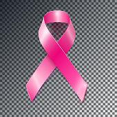 Vector pink ribbon breast cancer awareness symboll