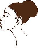 Vector portrait of beautiful woman profile