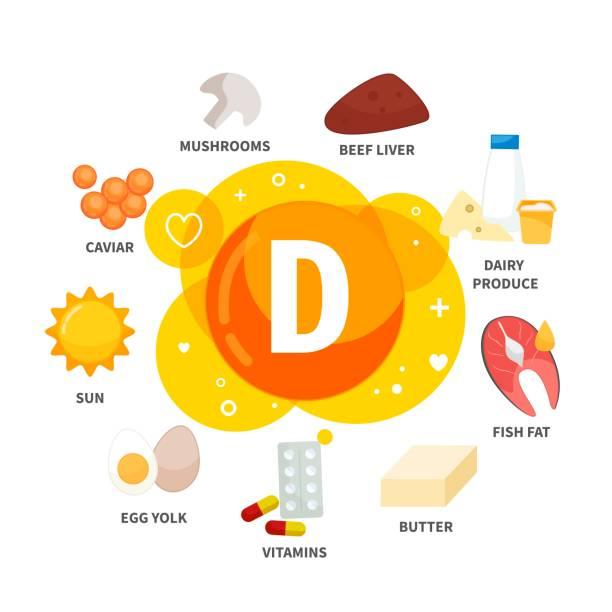 비타민 d와 벡터 포스터 제품. - vitamin d stock illustrations