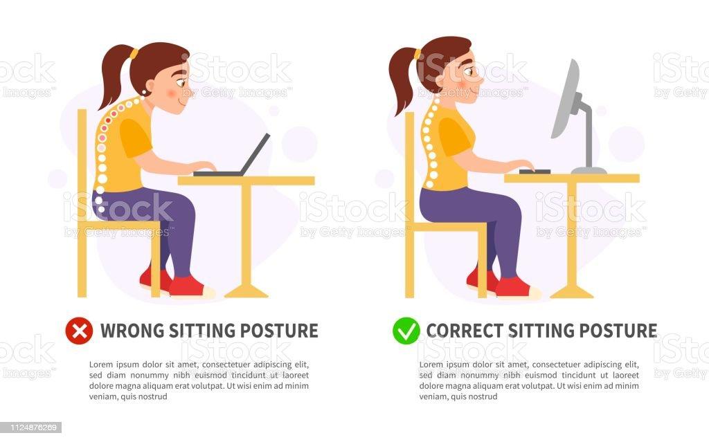 Vektor Plakat Falsche Und Richtige Sitzhaltung Stock Vektor Art Und