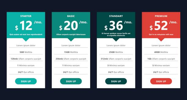 vector pricing table template design for business pricing table in flat design for websites and applications labeling stock illustrations