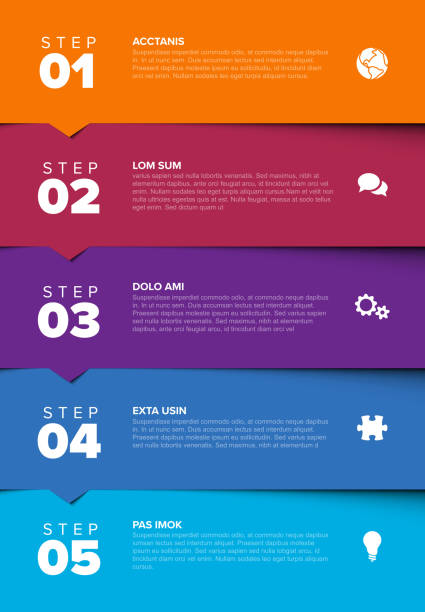Vector progress five steps template orange to blue One two three four five - vector progress block steps template with descriptions and icons on horizontal blocks - color version list stock illustrations