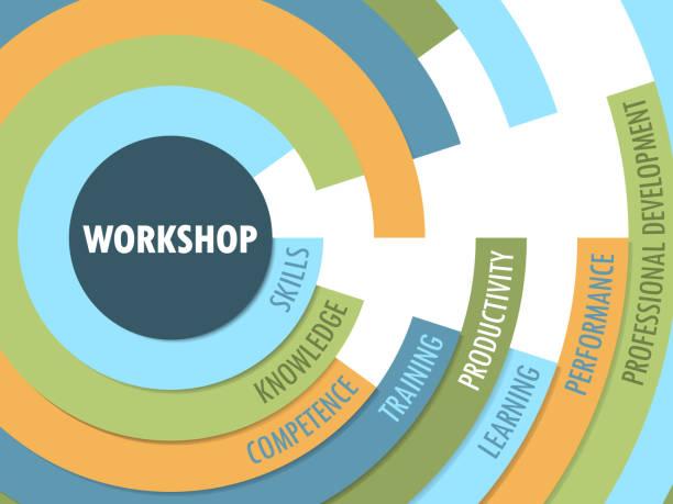 illustrations, cliparts, dessins animés et icônes de workshop vector radial word cloud - workshop