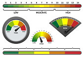 istock Vector realistic risk meter on white background 1187153089