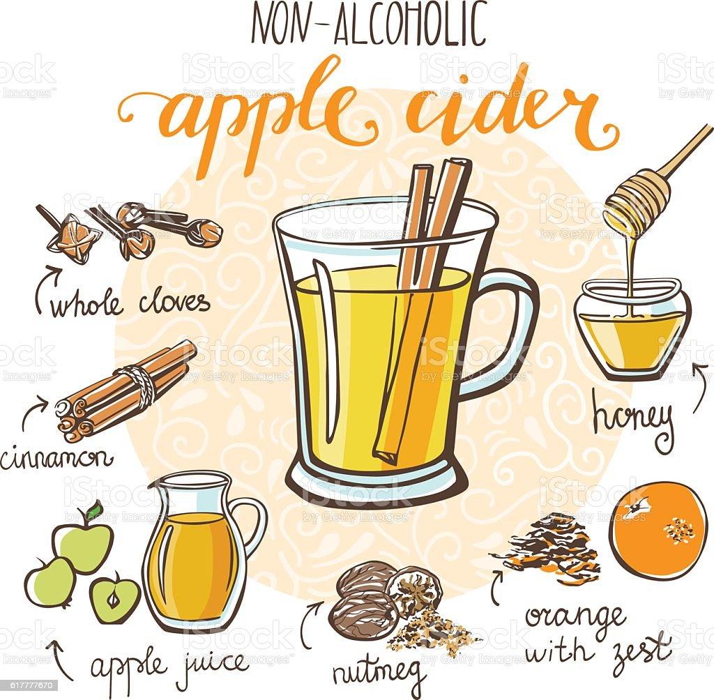 Vector recipe card illustration with apple cider – Vektorgrafik