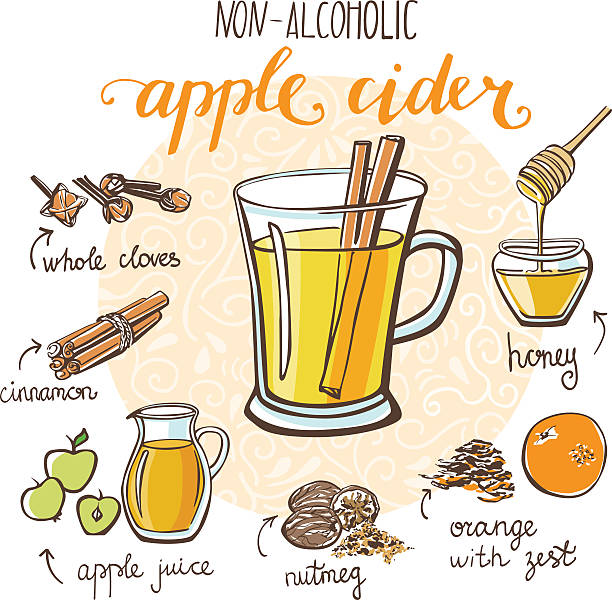 Vector recipe card illustration with apple cider Vector illustration with soft hot drink Apple cider. Hand drawn glass with non alcoholic beverage and doodle ingredients. Recipe card with isolated objects on circle frame and white background. hot apple cider stock illustrations