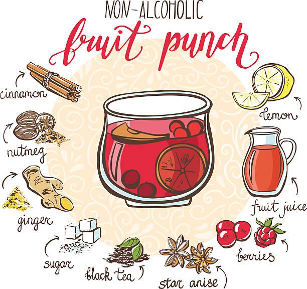 stockillustraties, clipart, cartoons en iconen met vector recipe card illustration with fruit punch - punch
