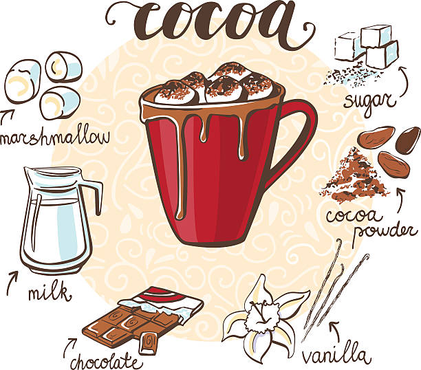 Vector recipe card illustration with hot cocoa Vector illustration with soft hot drink Cocoa with marshmallow. Hand drawn glass with non alcoholic beverage and doodle ingredients. Recipe card with isolated objects on circle frame and white background. hot chocolate stock illustrations
