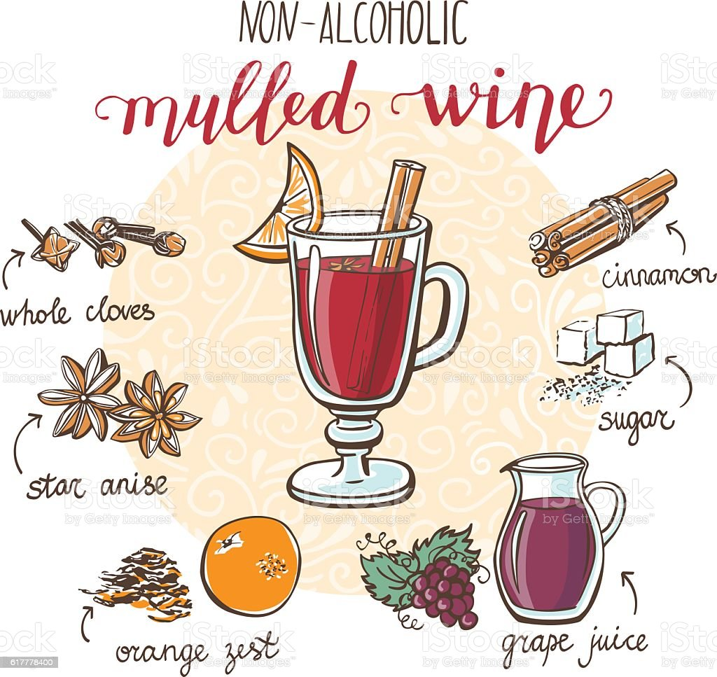 Vector recipe card illustration with mulled wine vector art illustration