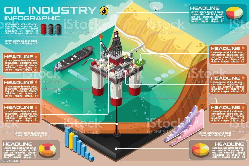 Infografía de aceite plataforma Vector - ilustración de arte vectorial